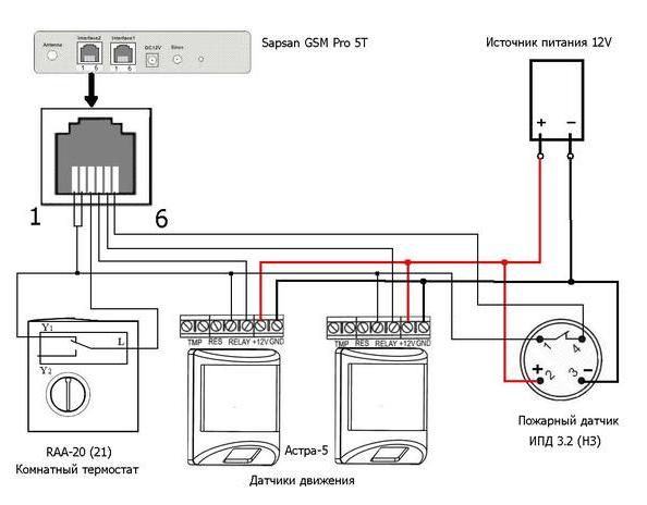 Схема подключения проводных