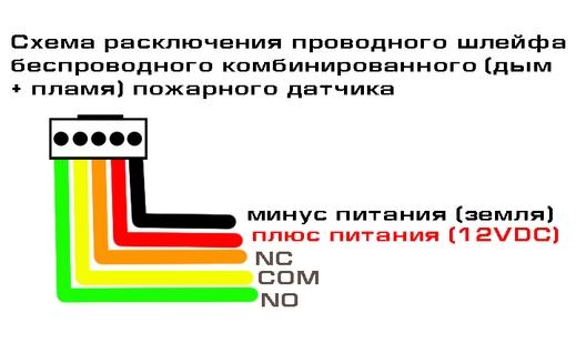 Схема расключения проводного