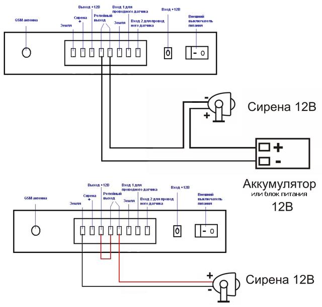 Схема подключения проводной